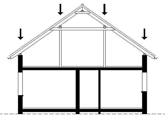 Dachstuhl dachkonstruktion beispiele for Lasten statik