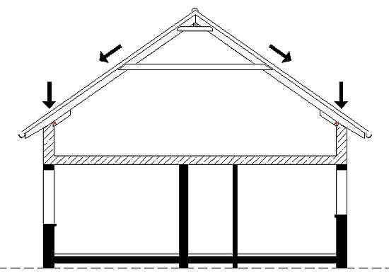 Dachstuhl dachkonstruktion beispiele for Statik balken
